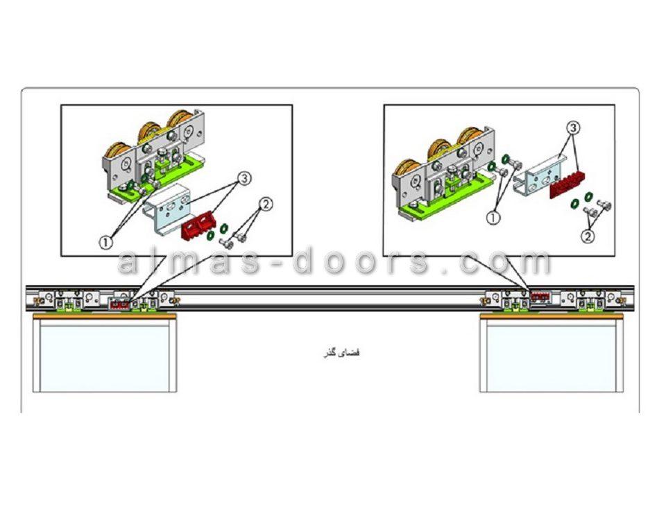 راهنمایی نصب سیم کشی و مکانیک درب اتوماتیک فک FAAC